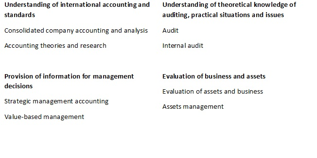 master thesis in accounting and auditing Master thesis accounting & auditing custome my paper phd accounting thesis: buy custom papers - premium essay writing service have a book report written for me the best essay writing service the dissertation work is linked to the research project vega 1/1010/11 theoretical and.