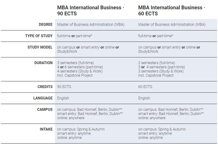 75786_MBA-InternationalBusiness.jpg