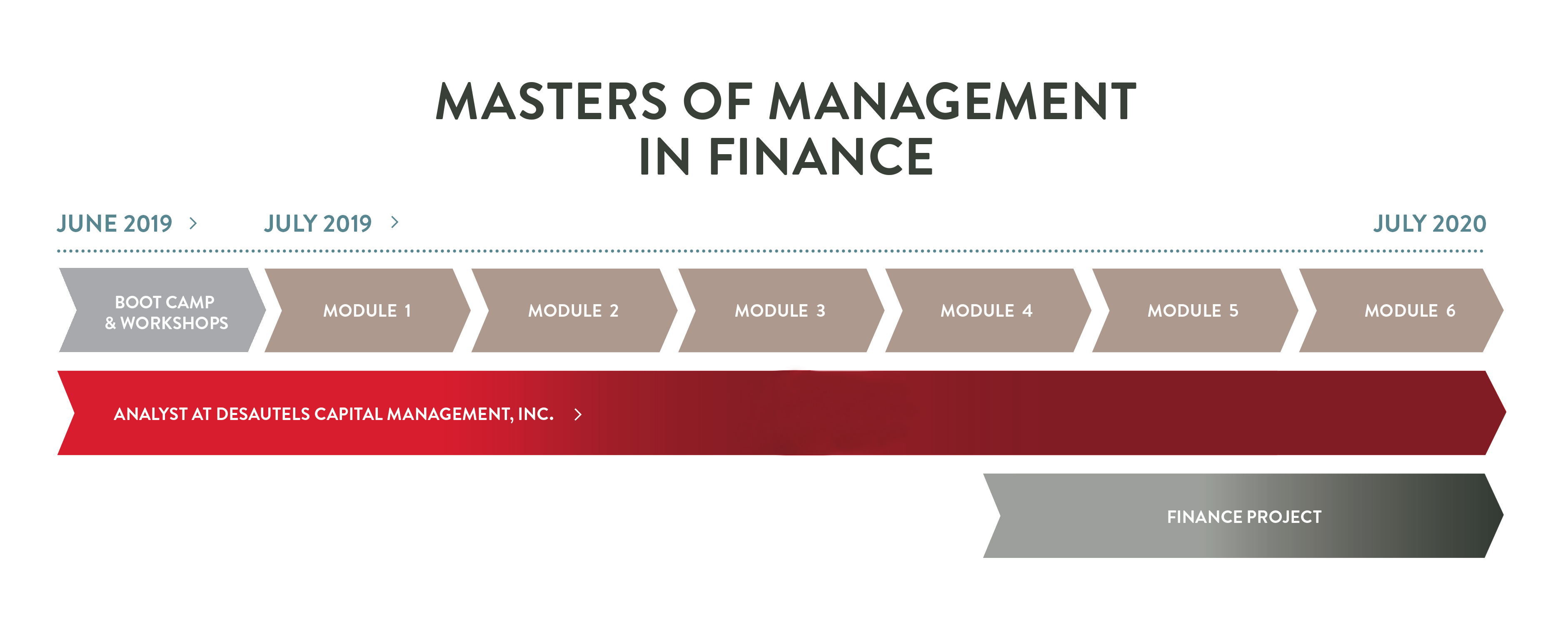 c405c3195b527c Masters of Management in Finance (MMF), Montreal, Canada 2019